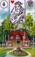 Lenormand House Card Combinations